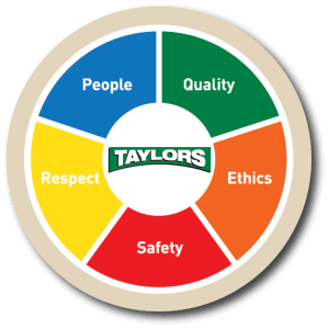 Taylors values